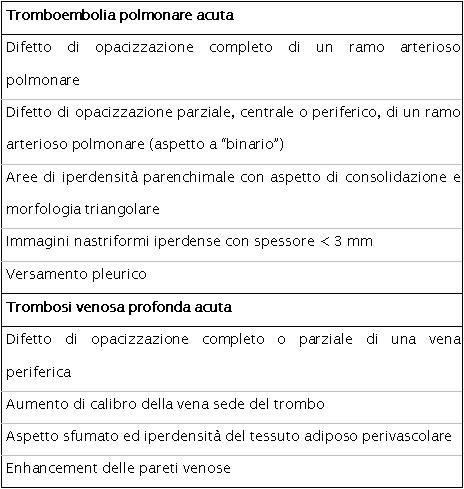 Se è possibile usare un photoepilator a varicosity